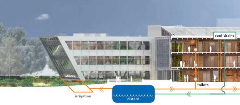 federal_center_south_rainwater_reuse
