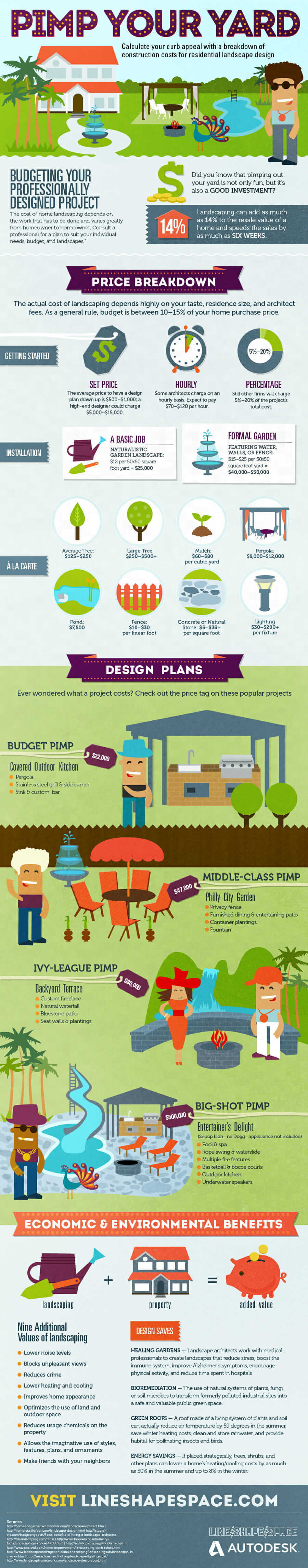 what-is-landscape-architecture-infographic