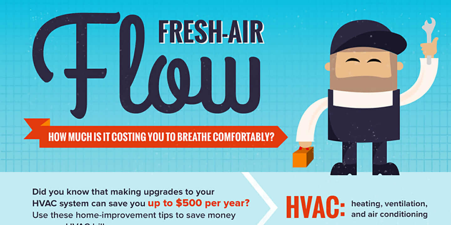 HVAC Infographic: Everything You Need To Know