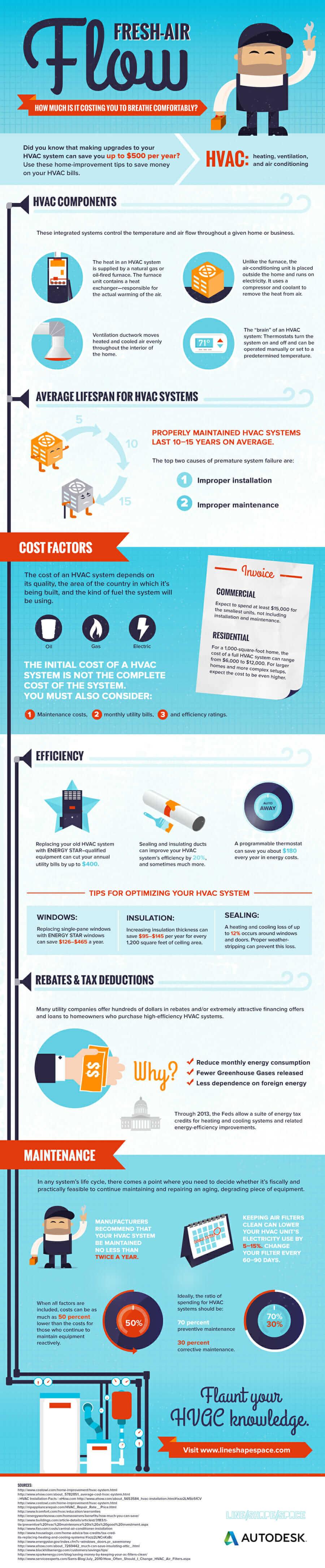 hvac-infographic
