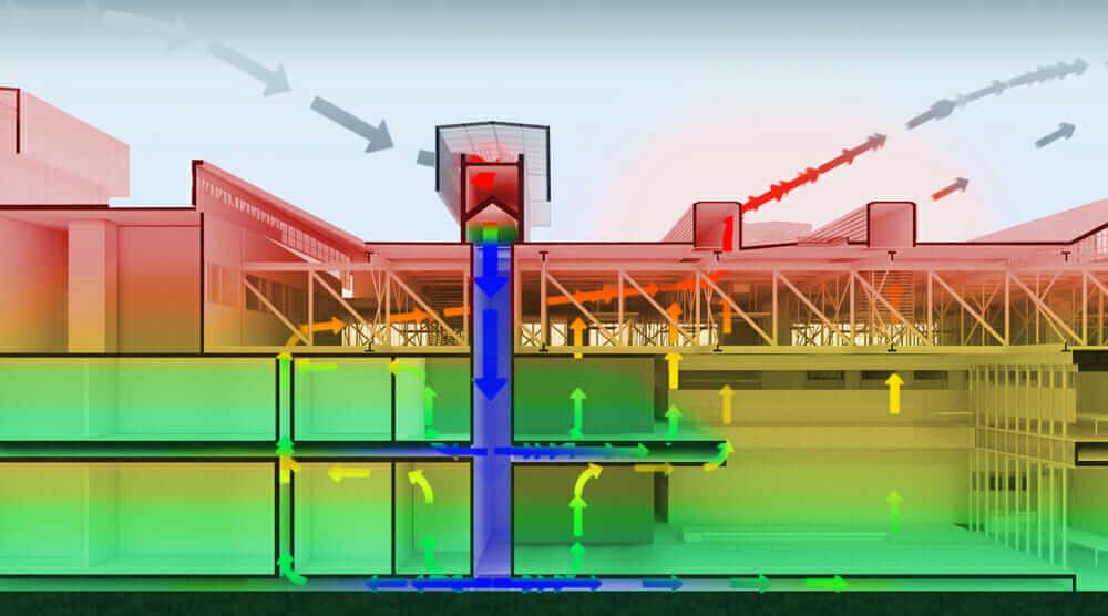 Thermal system designed for the Daniel K. Inouye Regional Center. Courtesy HOK.