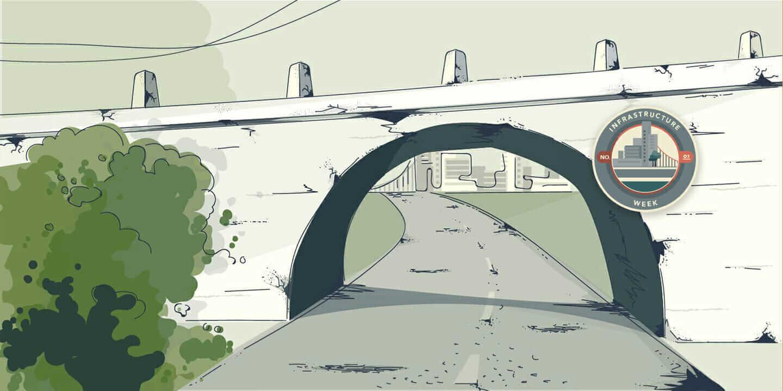 roads and bridges aging bridge
