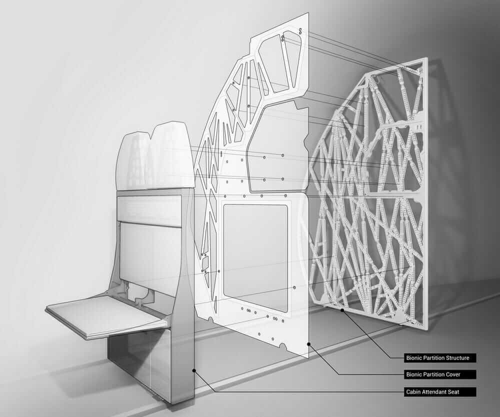 Die bionische Wand trägt den Klappsitz für die Besatzung bei Starts und Landungen. Mit freundlicher Genehmigung von Airbus
