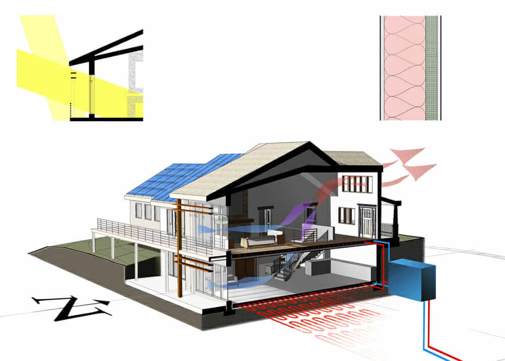 An Energy Systems Plan, Using Forward Thinking Solar Panel Design, For The