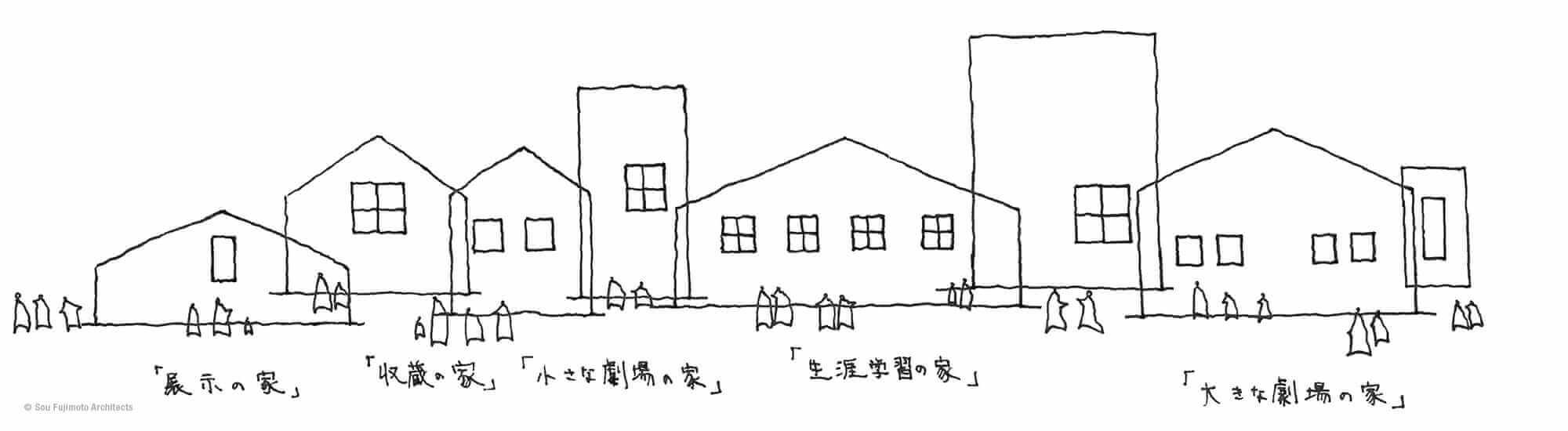 Drawings of Sou Fujimoto's Ishinomaki City Cultural Center.