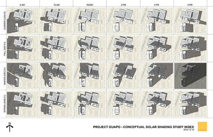 solar shading study