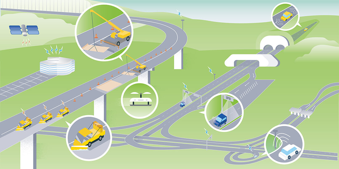 Diagram of technology components of a smart highway