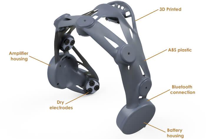 eeg headset components