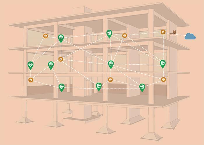 smart hard hat mesh network