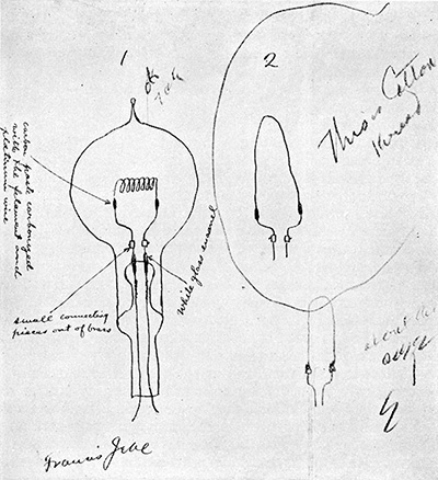 Black and white sketch by Thomas Edison of a light bulb filament
