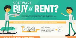 Software kaufen oder mieten: Welche Lösung ist besser für Ihr Kleinunternehmen?  [Infografik]