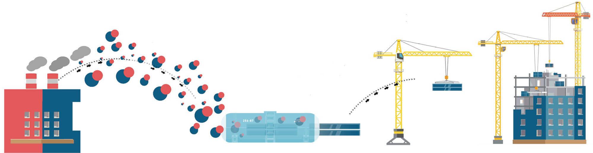 CO2 Capture Co2concure Procesul de absucivare a carbonului