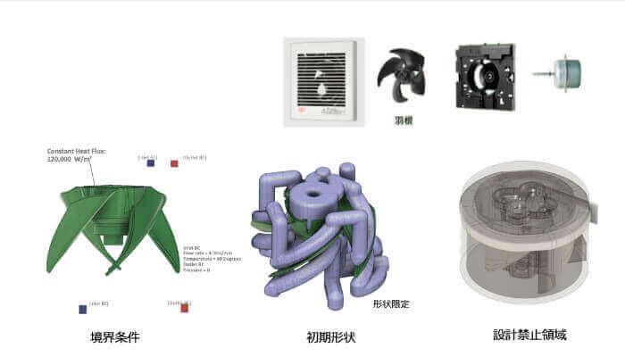 Injection plastique chez Panasonic : le moule des pales de ventilation qui a été sélectionné pour évaluer les performances de la conception générative
