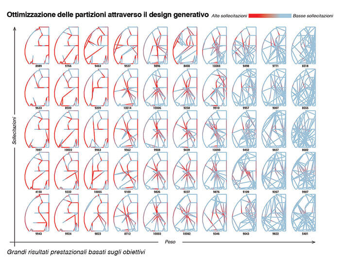 airbus partition